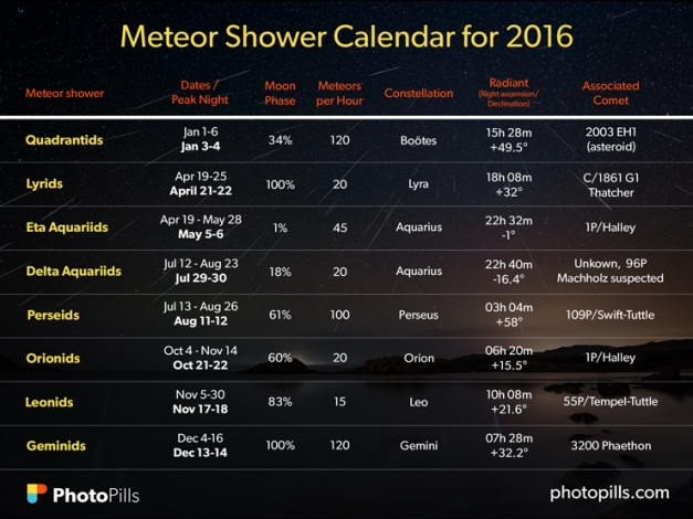 meteor-shower-calendar-th